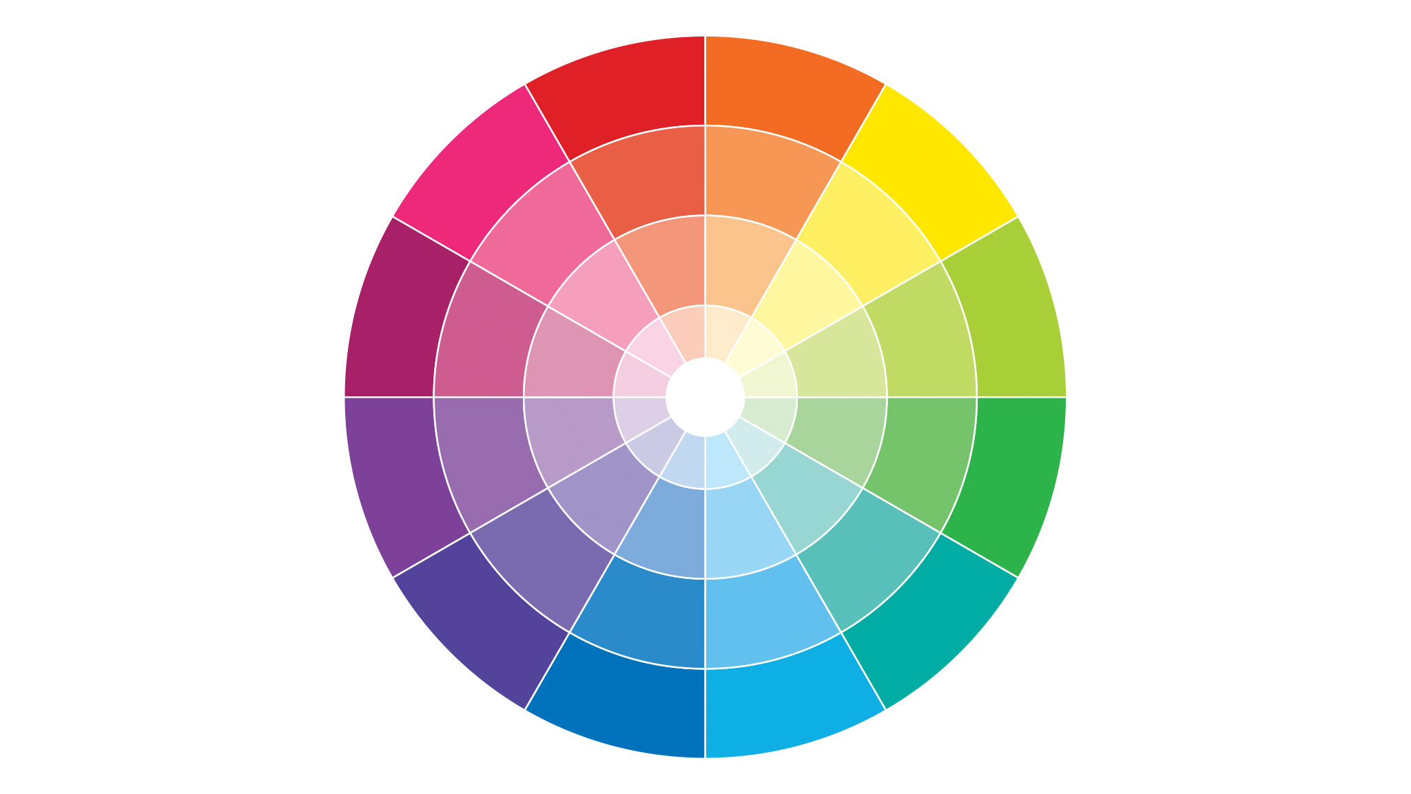 Understanding how colour works is a wonderful way to kick-start your decorating adventures – all you need is a colour wheel.