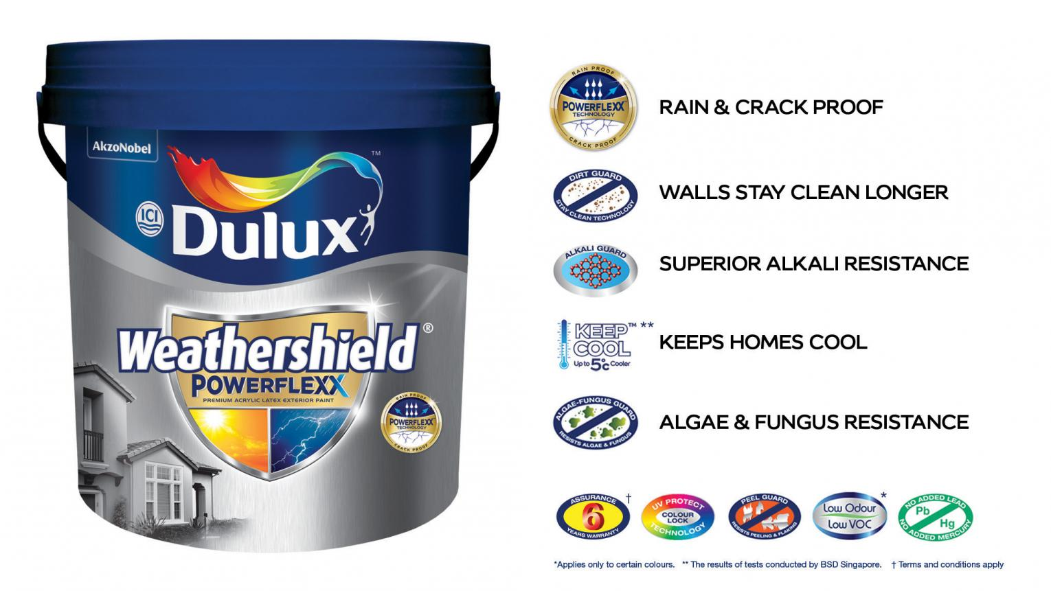 Weathershield Powerflexx Unique Selling Points